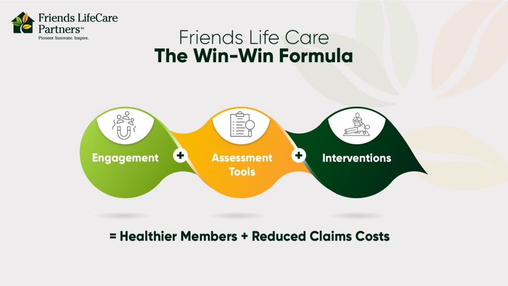 Friends Life Care The Win-Win Formula. Engagemnet plus assessment tools plus interventions equals healthier members and reduced claim costs.